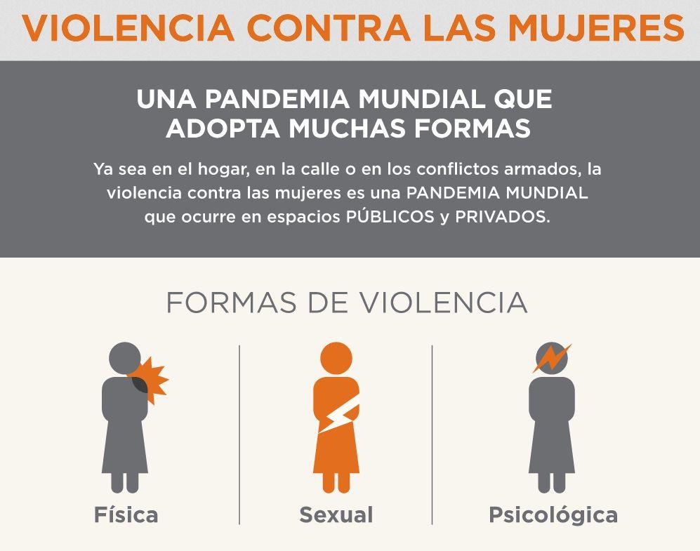 25N_tipos_violencia