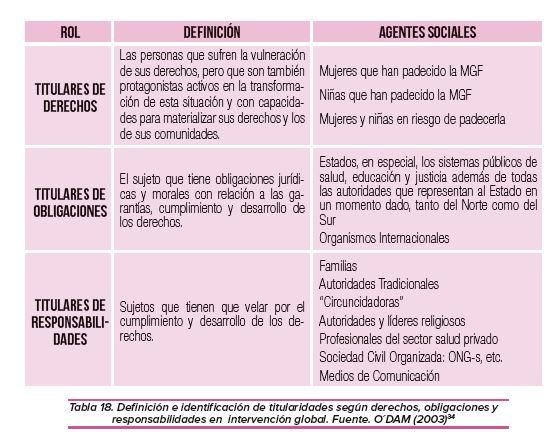 Derecho_obligaciones_responsabilidades_MGF