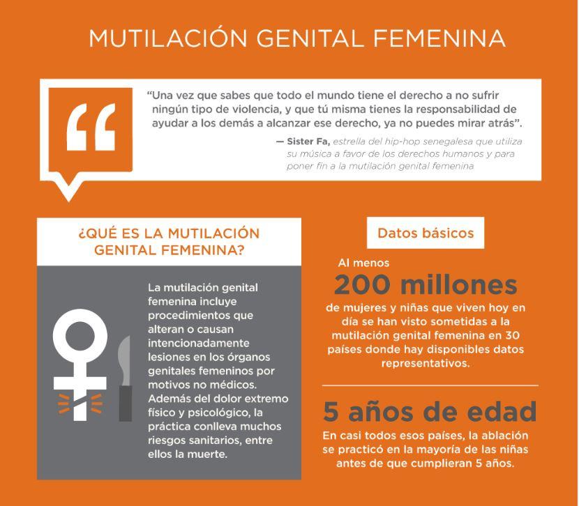 Infografía: Violencia contra las mujeres (ONU Mujeres. Septiembre 2017)